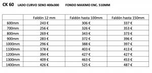 CK 60 tabla de precios